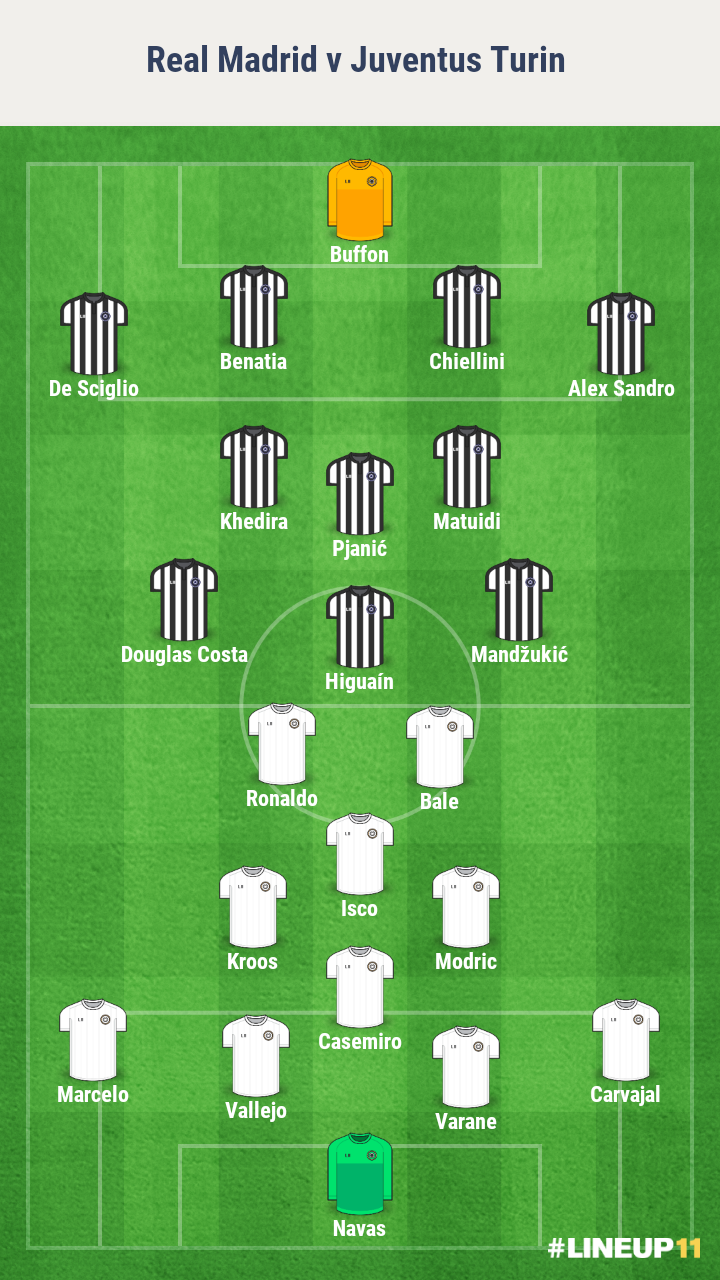 analyse-juventus-real-ldc-foot-dinfographies-compo