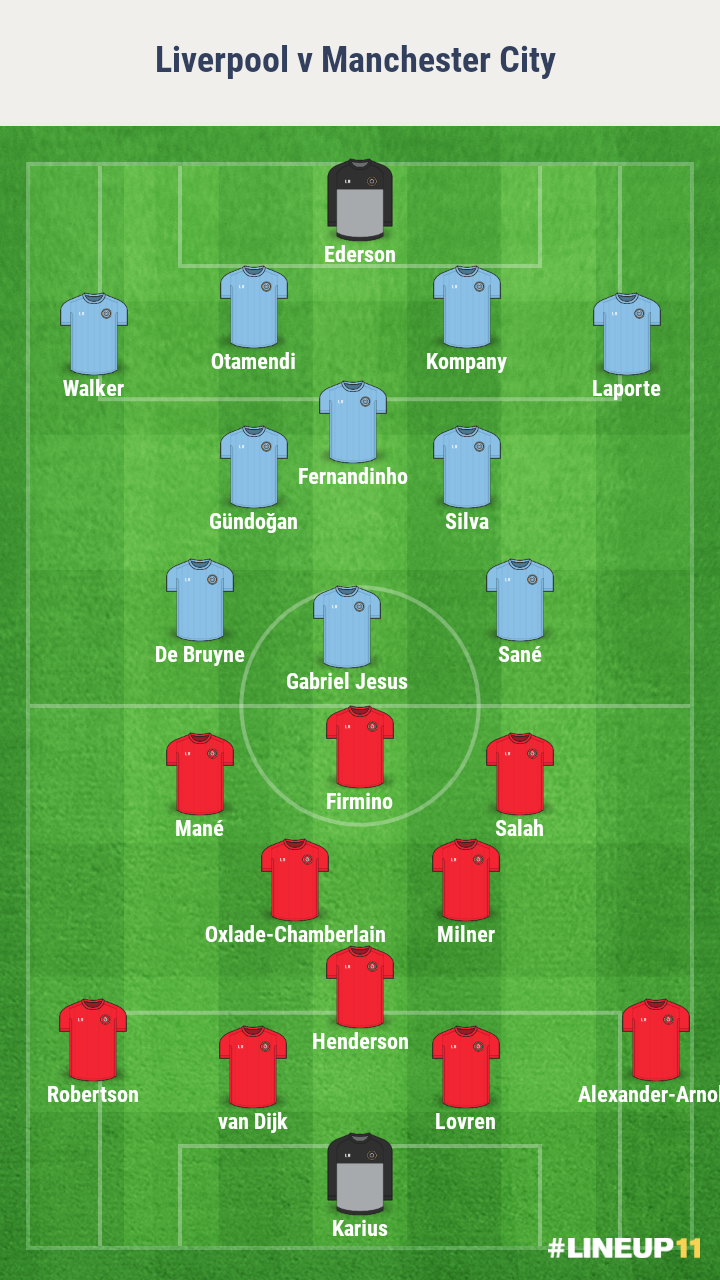 analyse-liverpool-manchester-city-ldc-foot-dinfographies-compo