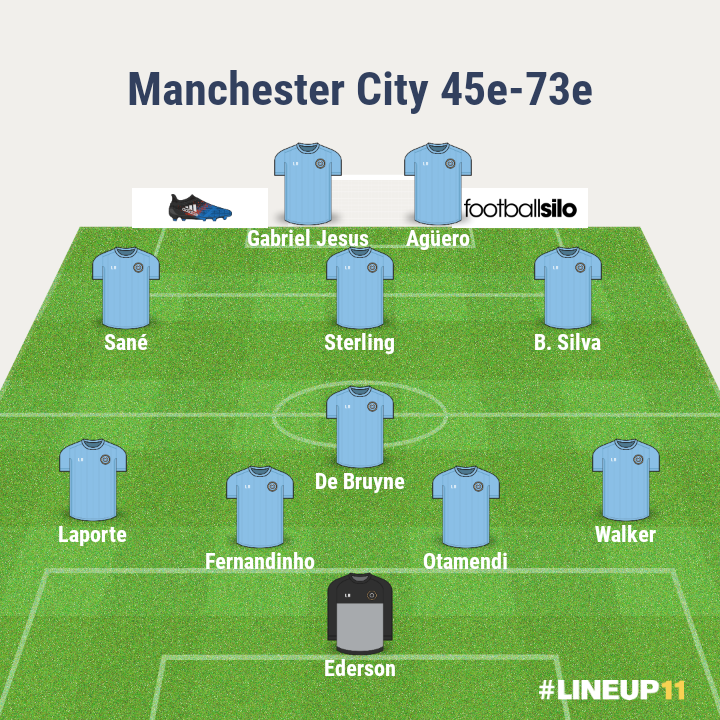 analyse-manchester-city-liverpool-ldc-compo-45e-73e-city-foot-dinfographies