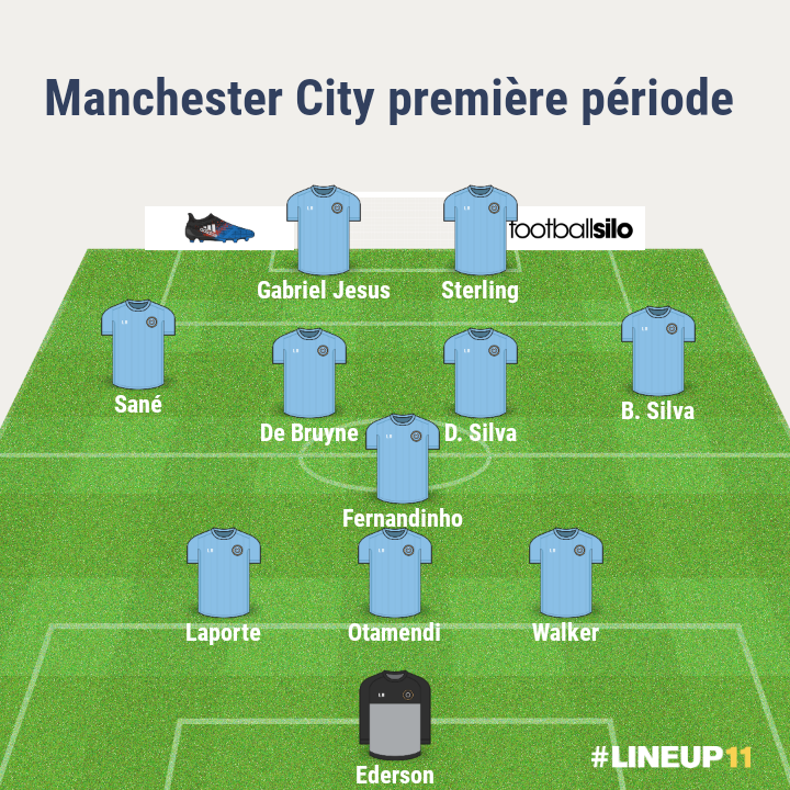 analyse-manchester-city-liverpool-ldc-compo-depart-city-foot-dinfographies